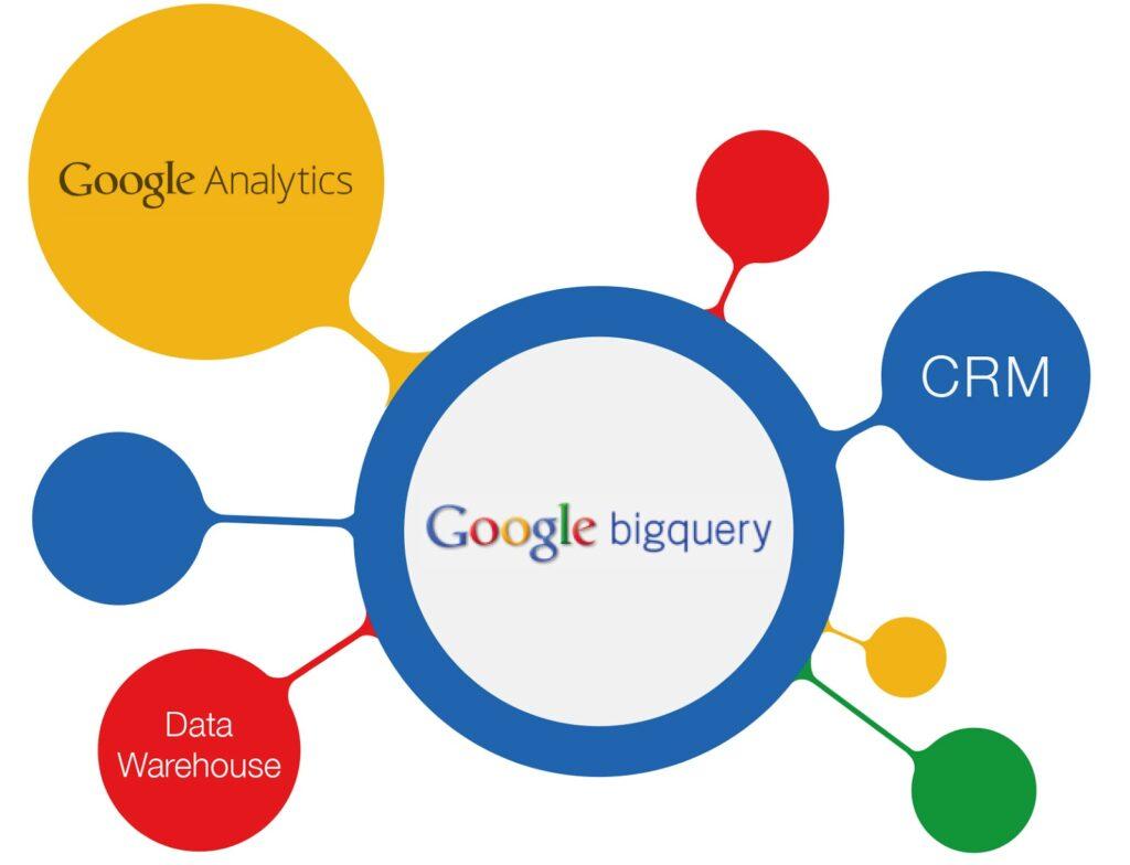 Как правильно защитить свои данные в Google