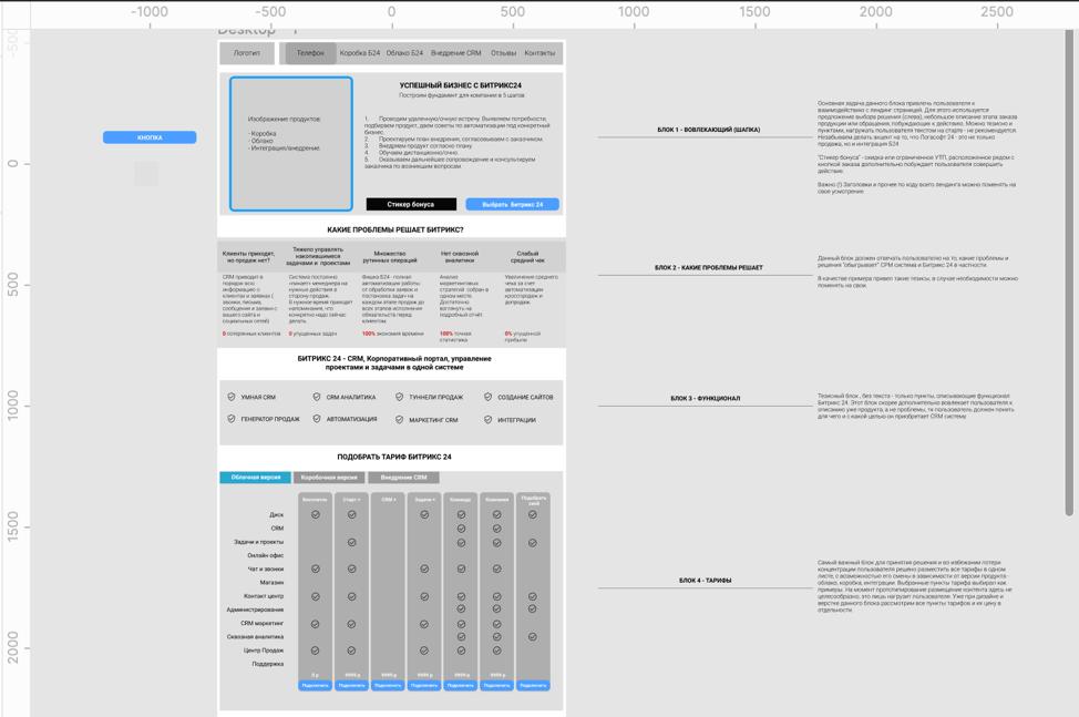 Как продвигать в Яндекс Директ CRM системы